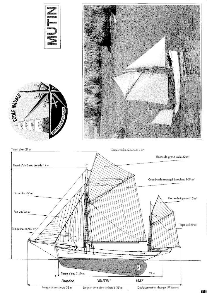 LE MUTIN (BE) - Page 3 Mutin10